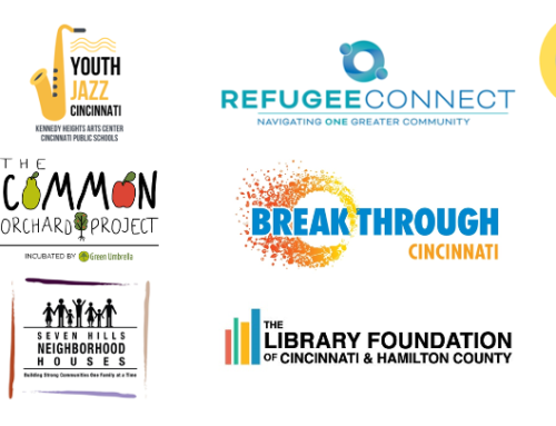 Learn All About Our 2021 Grant Finalists