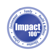 Impact 100 Cincinnati Logo