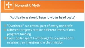 Myth 1 - Overhead