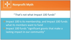 Myth 3 - What Impact Funds