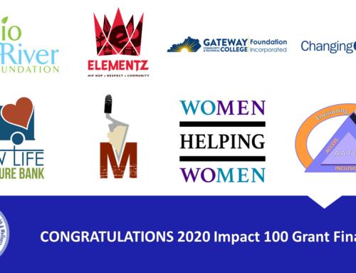 2020 Grant Finalists' Wish Lists
